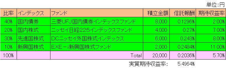DC向け期待収益率.jpg