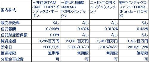 国内株式_比較表2.jpg