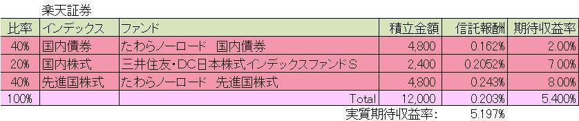 iDeCo_楽天証券.jpg
