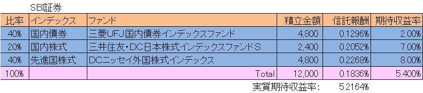 iDeCo_SBI証券.jpg